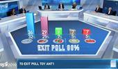 Ευρωεκλογές 2019: Αυτό είναι το αποτέλεσμα των exit polls