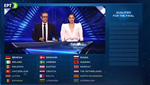 Eurovision 2019 – Β΄Ημιτελικός: Αυτές είναι οι χώρες που πέρασαν στον Τελικό